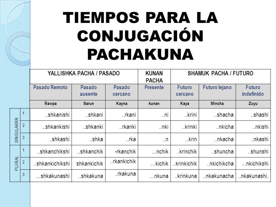 TIEMPOS PARA LA CONJUGACIÓN YALLISHKA PACHA / PASADO