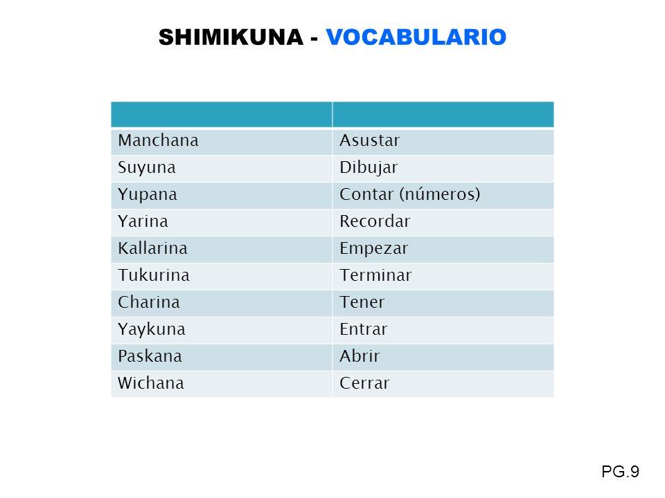 SHIMIKUNA - VOCABULARIO