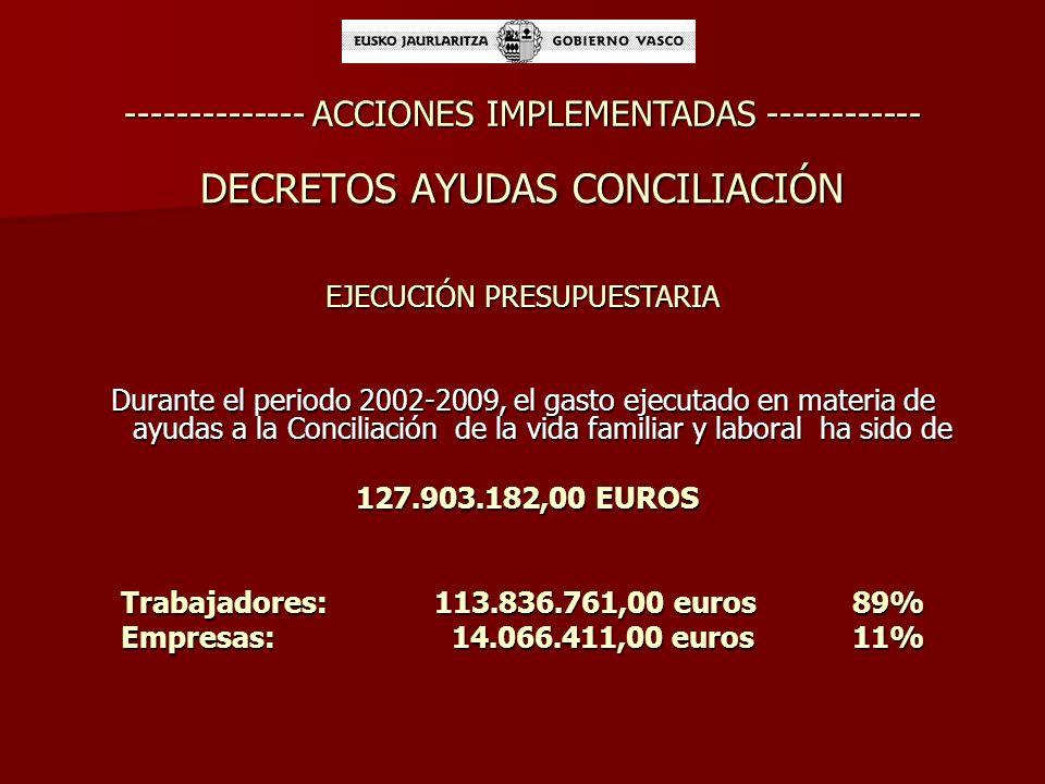 DECRETOS AYUDAS CONCILIACIÓN