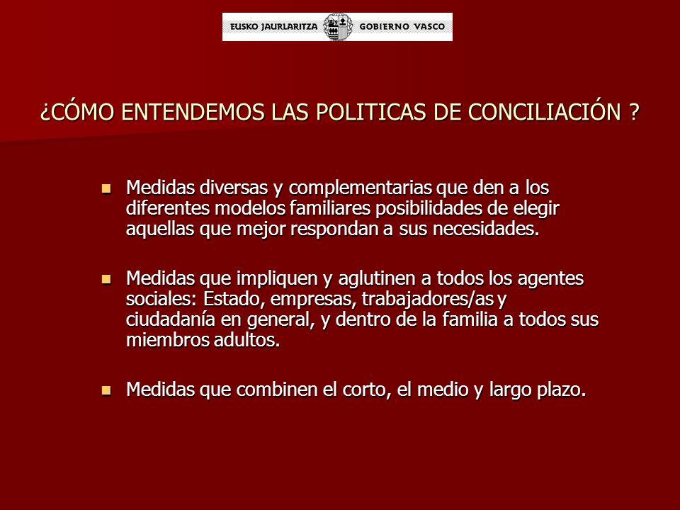 ¿CÓMO ENTENDEMOS LAS POLITICAS DE CONCILIACIÓN
