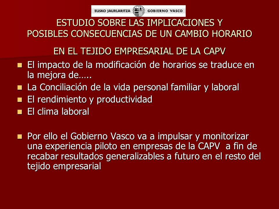 ESTUDIO SOBRE LAS IMPLICACIONES Y POSIBLES CONSECUENCIAS DE UN CAMBIO HORARIO EN EL TEJIDO EMPRESARIAL DE LA CAPV