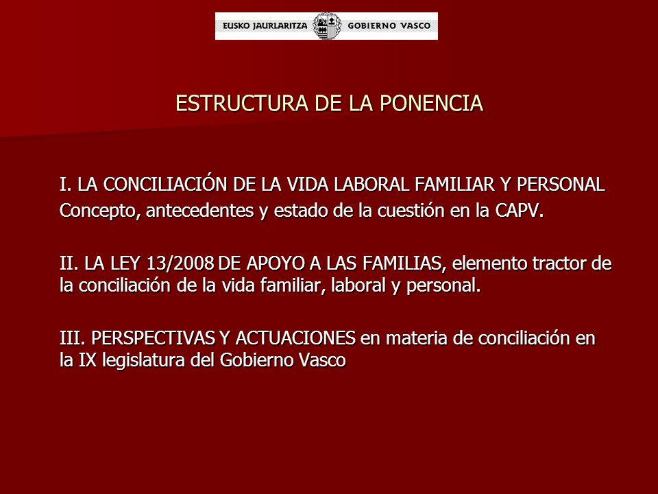 ESTRUCTURA DE LA PONENCIA
