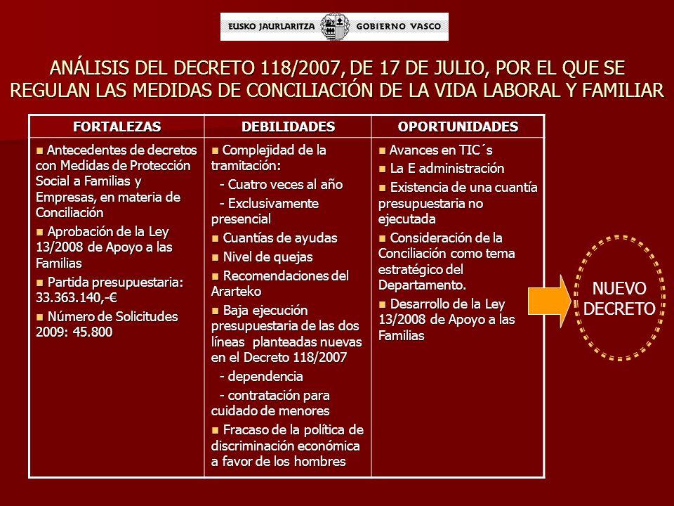 ANÁLISIS DEL DECRETO 118/2007, DE 17 DE JULIO, POR EL QUE SE REGULAN LAS MEDIDAS DE CONCILIACIÓN DE LA VIDA LABORAL Y FAMILIAR