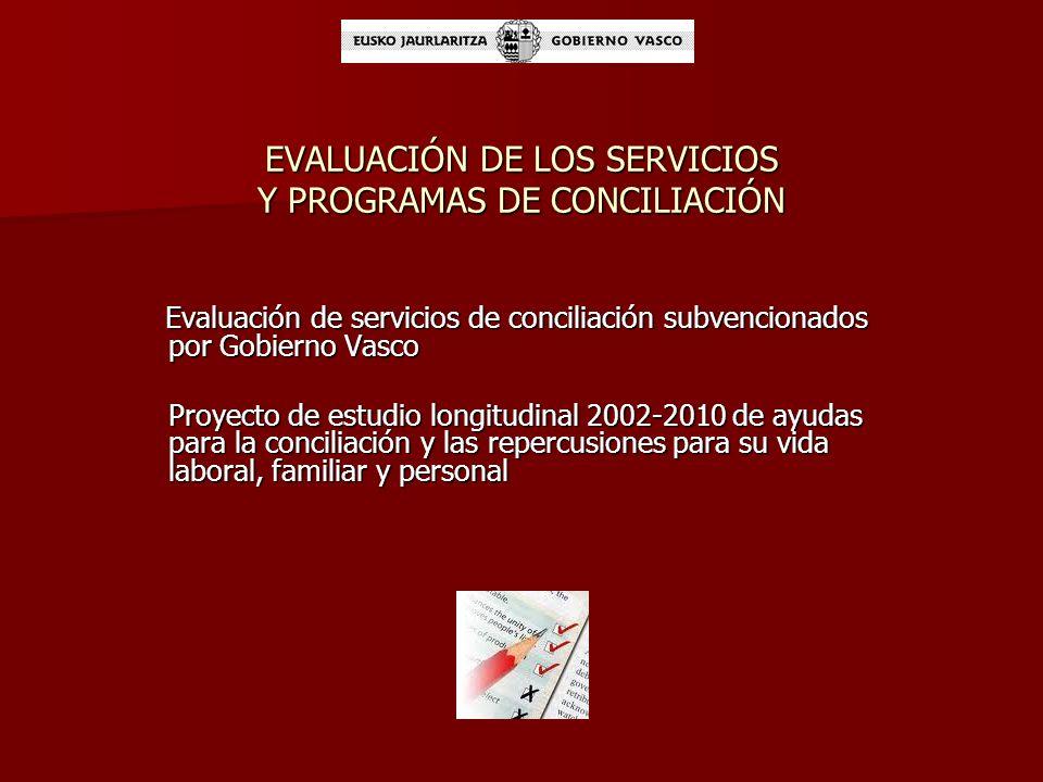 EVALUACIÓN DE LOS SERVICIOS Y PROGRAMAS DE CONCILIACIÓN