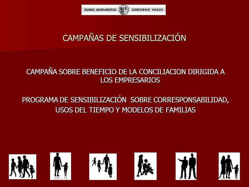CAMPAÑAS DE SENSIBILIZACIÓN