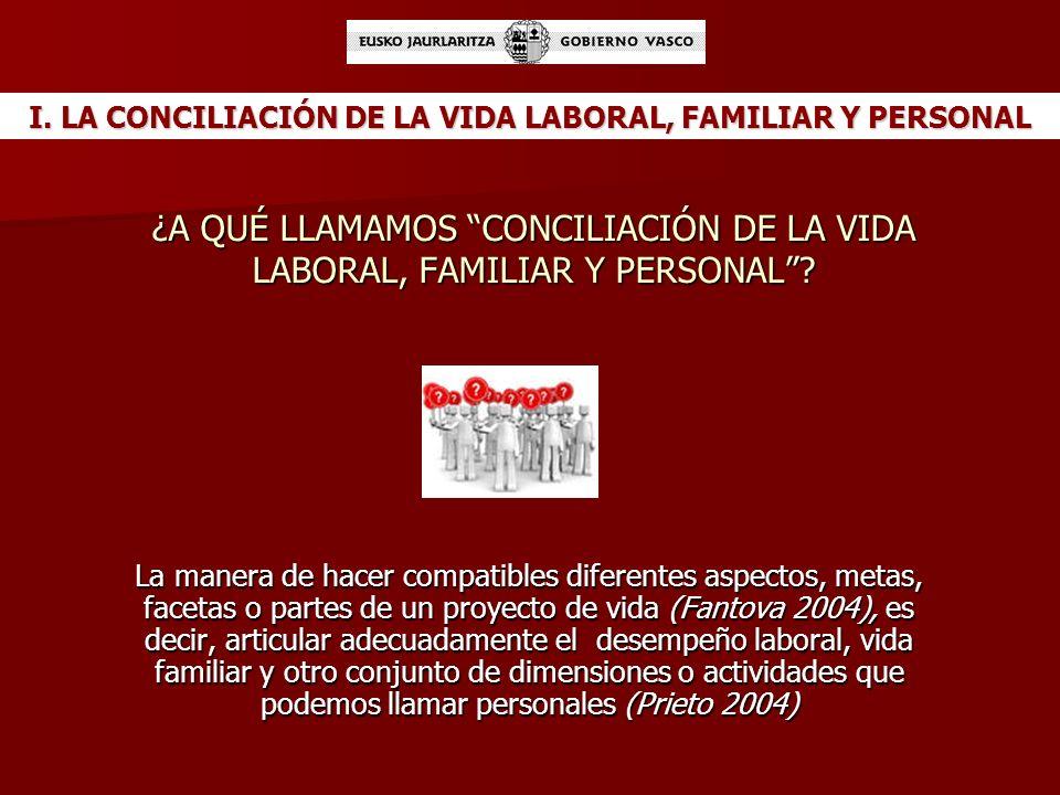 I. LA CONCILIACIÓN DE LA VIDA LABORAL, FAMILIAR Y PERSONAL