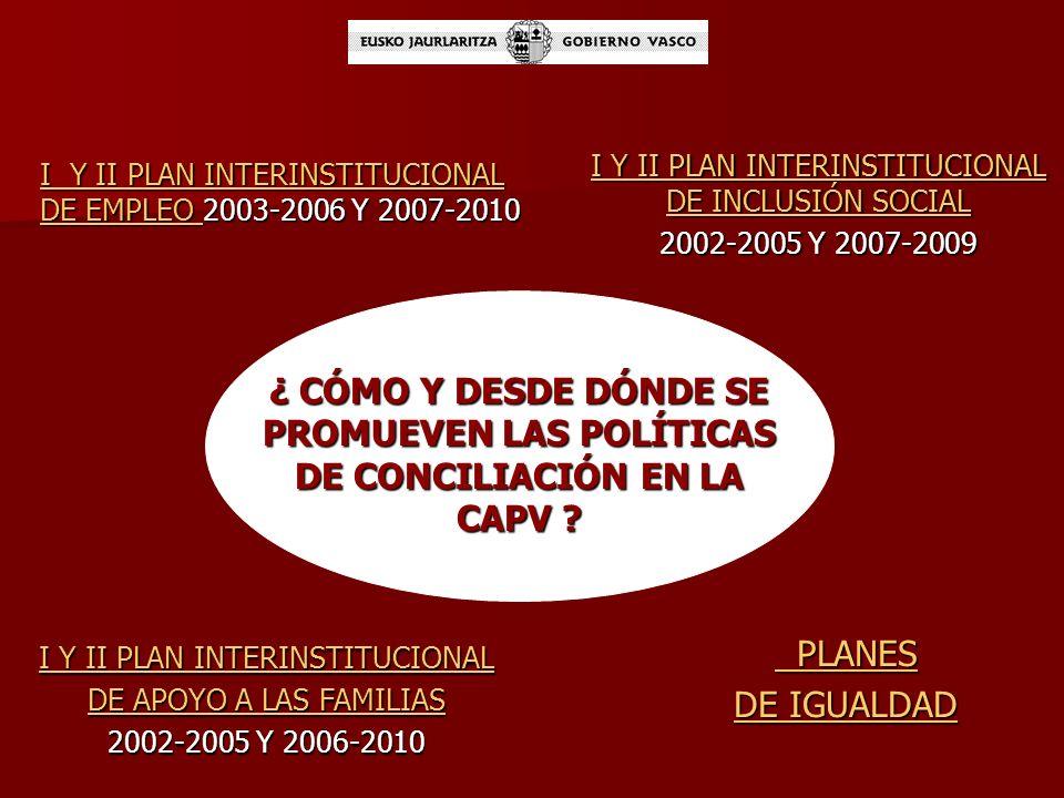 I Y II PLAN INTERINSTITUCIONAL DE INCLUSIÓN SOCIAL