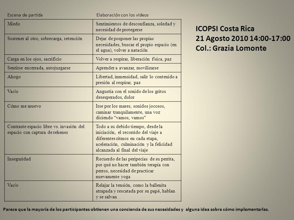 ICOPSI Costa Rica 21 Agosto 2010 14:00-17:00 Col.: Grazia Lomonte