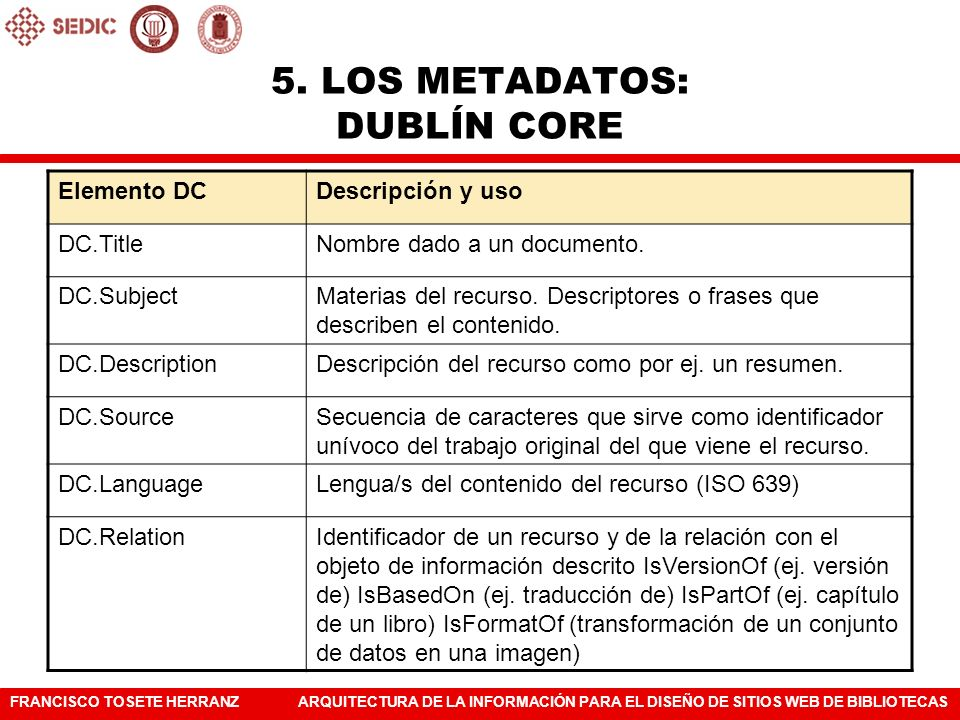 5. LOS METADATOS: DUBLÍN CORE