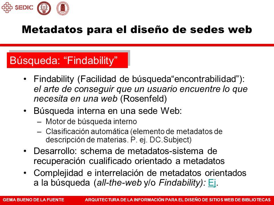 Metadatos para el diseño de sedes web