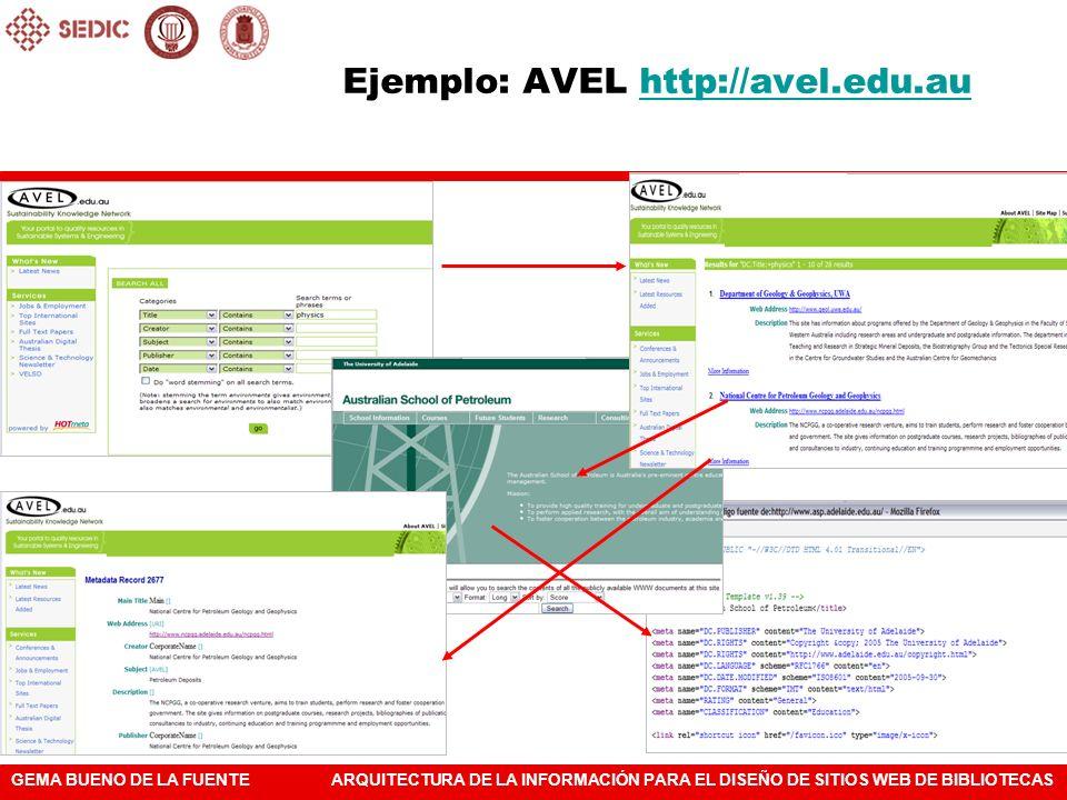 Ejemplo: AVEL http://avel.edu.au