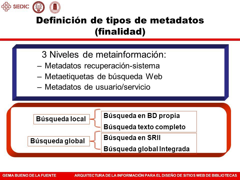 Definición de tipos de metadatos (finalidad)
