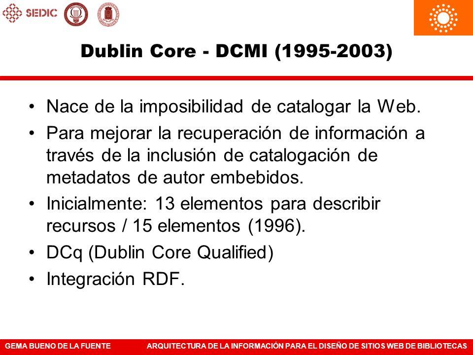 Dublin Core - DCMI (1995-2003) Nace de la imposibilidad de catalogar la Web.