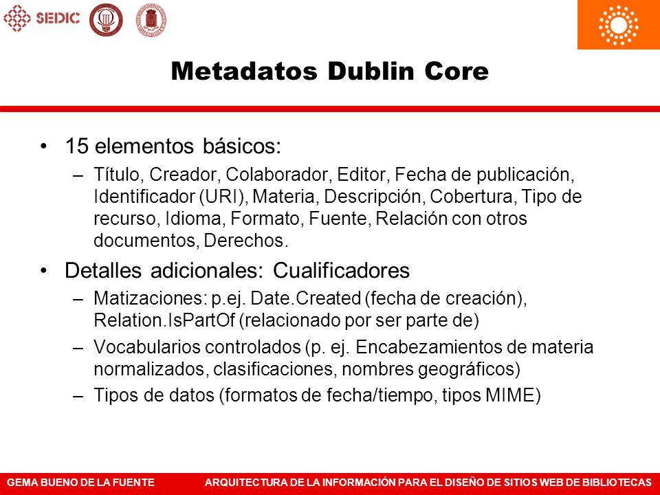 Metadatos Dublin Core 15 elementos básicos: