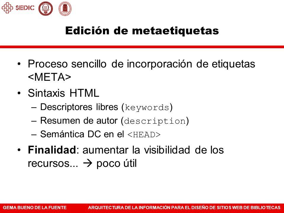 Edición de metaetiquetas