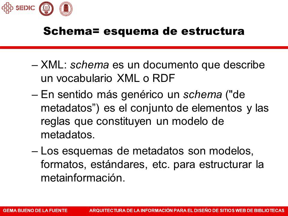 Schema= esquema de estructura
