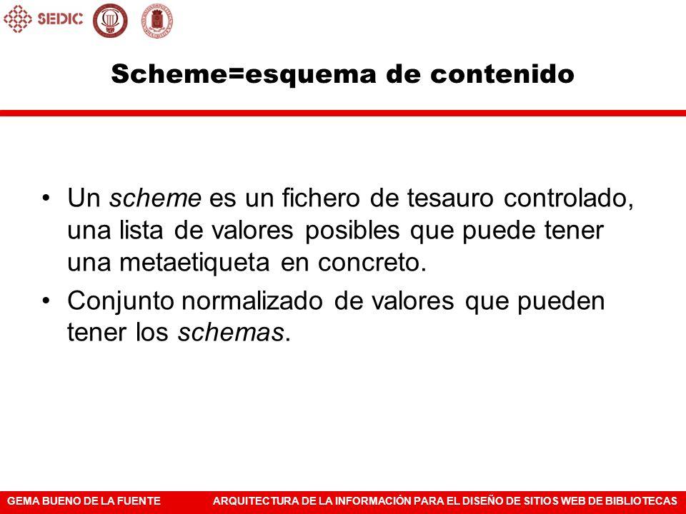 Scheme=esquema de contenido