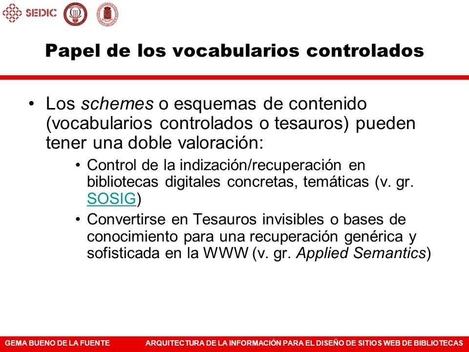 Papel de los vocabularios controlados