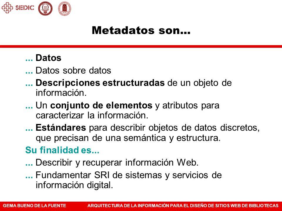 Arquitectura de la Información: Diseño de sedes Web