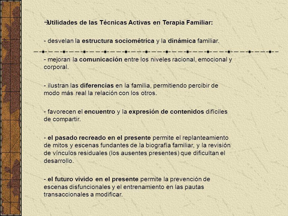 Utilidades de las Técnicas Activas en Terapia Familiar: