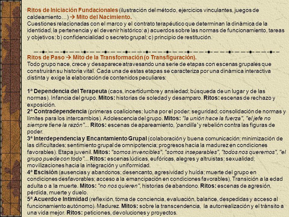 Ritos de Iniciación Fundacionales (ilustración del método, ejercicios vinculantes, juegos de caldeamiento…)  Mito del Nacimiento.