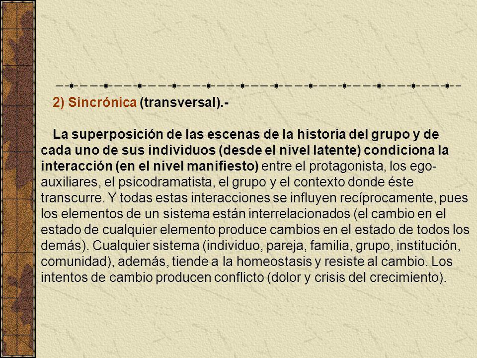 2) Sincrónica (transversal).-