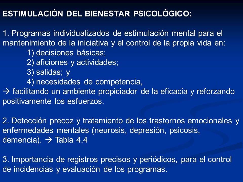 ESTIMULACIÓN DEL BIENESTAR PSICOLÓGICO:
