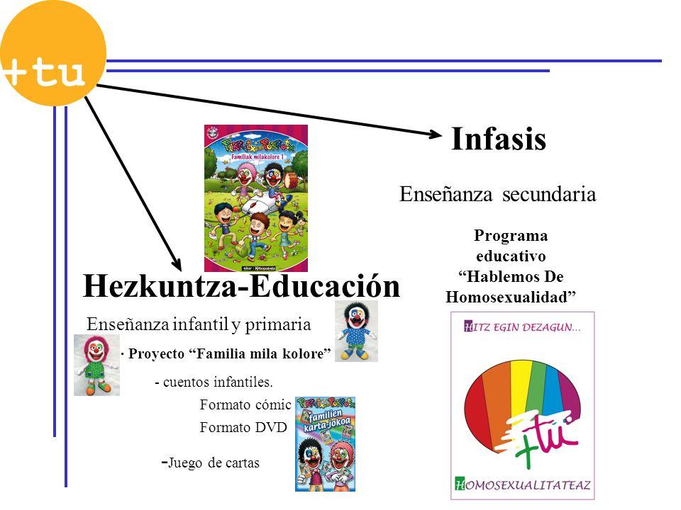 Infasis Hezkuntza-Educación