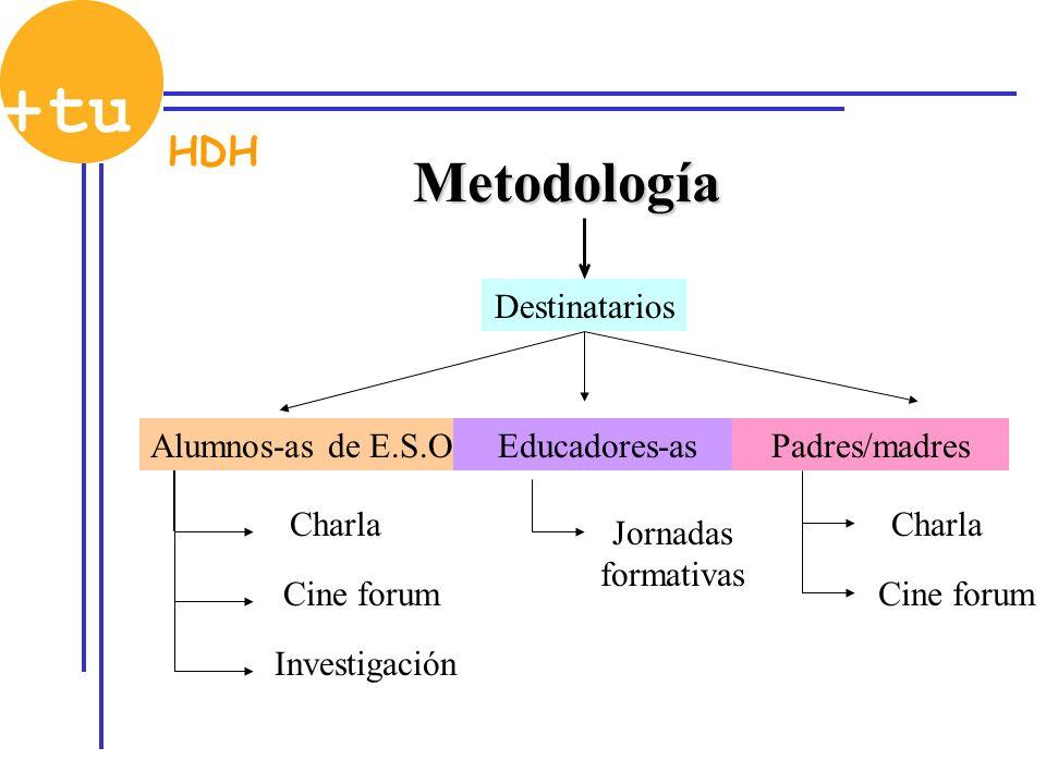 Metodología HDH Destinatarios Alumnos-as de E.S.O. Educadores-as