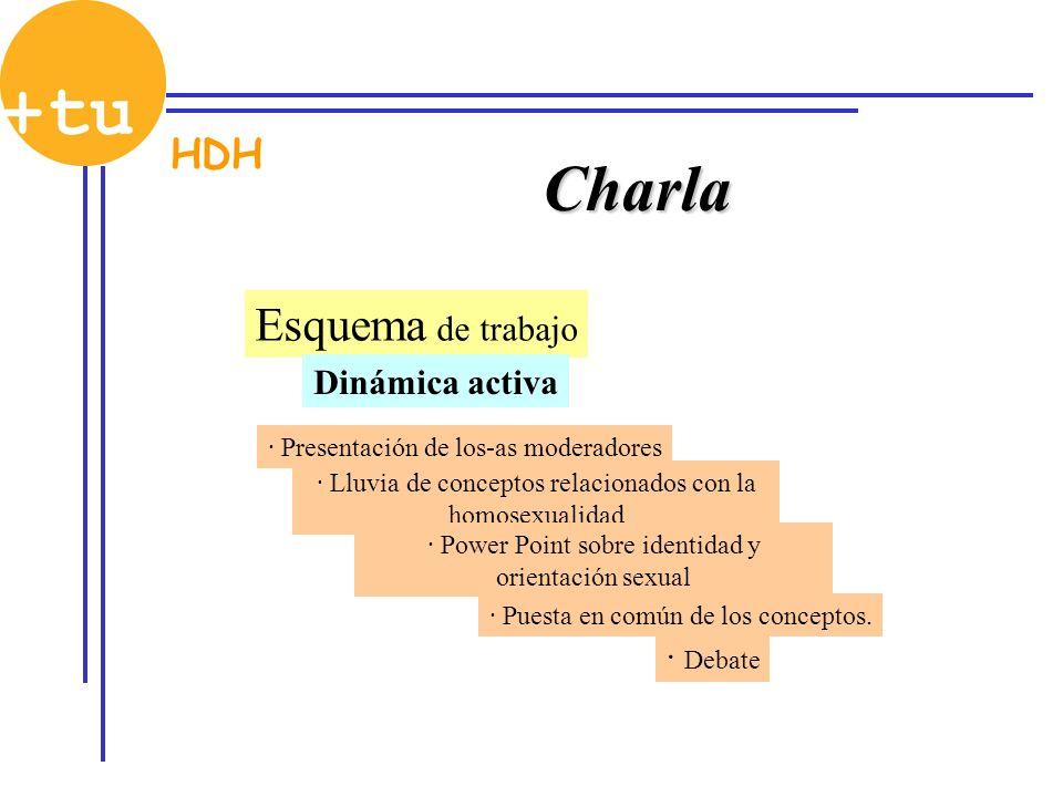 Charla Esquema de trabajo HDH Dinámica activa · Debate