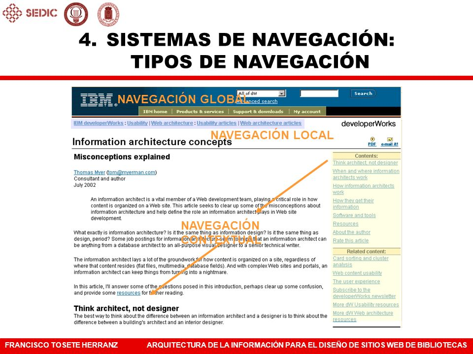 SISTEMAS DE NAVEGACIÓN: TIPOS DE NAVEGACIÓN