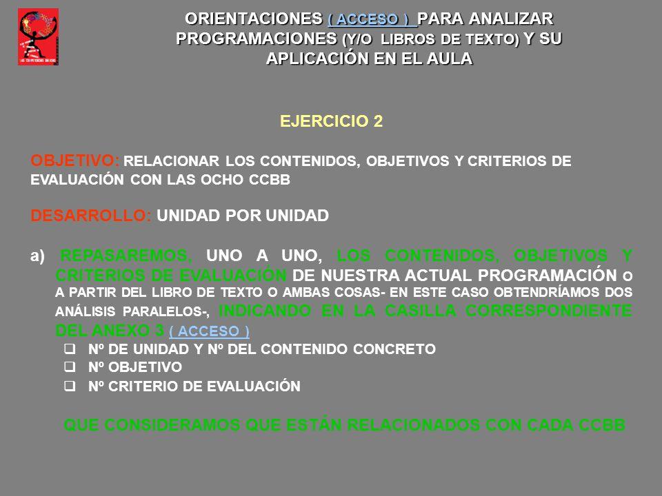 OBJETIVO: RELACIONAR LOS CONTENIDOS, OBJETIVOS Y CRITERIOS DE