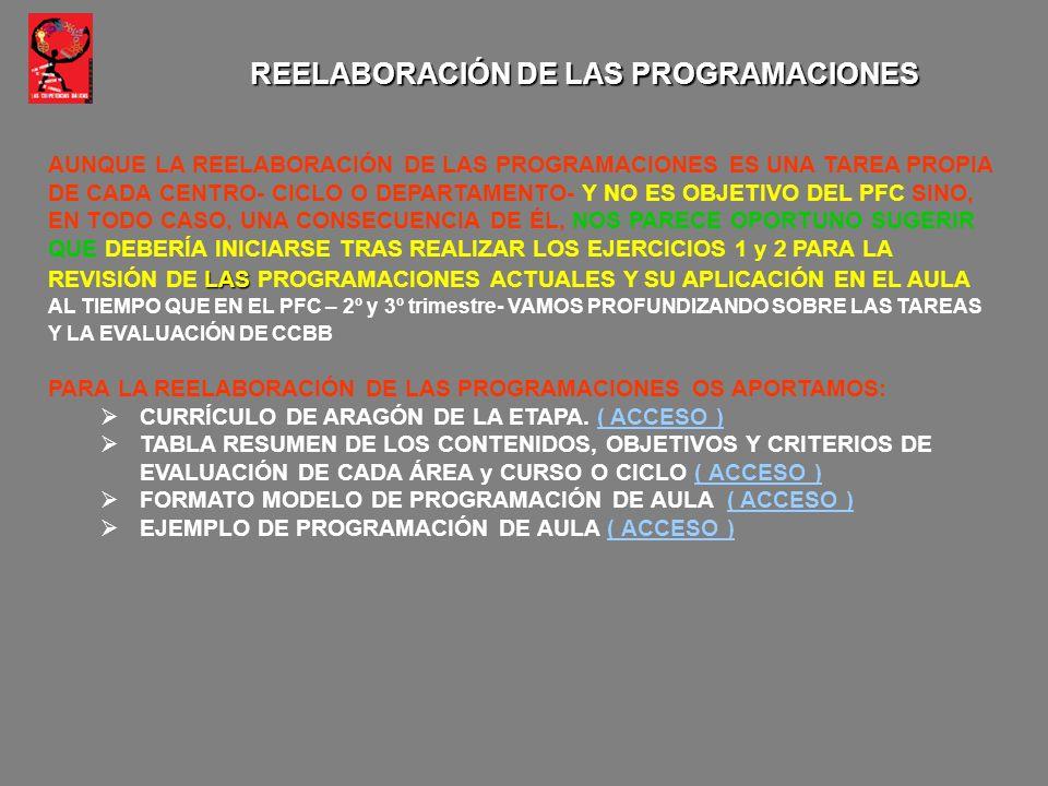 REELABORACIÓN DE LAS PROGRAMACIONES
