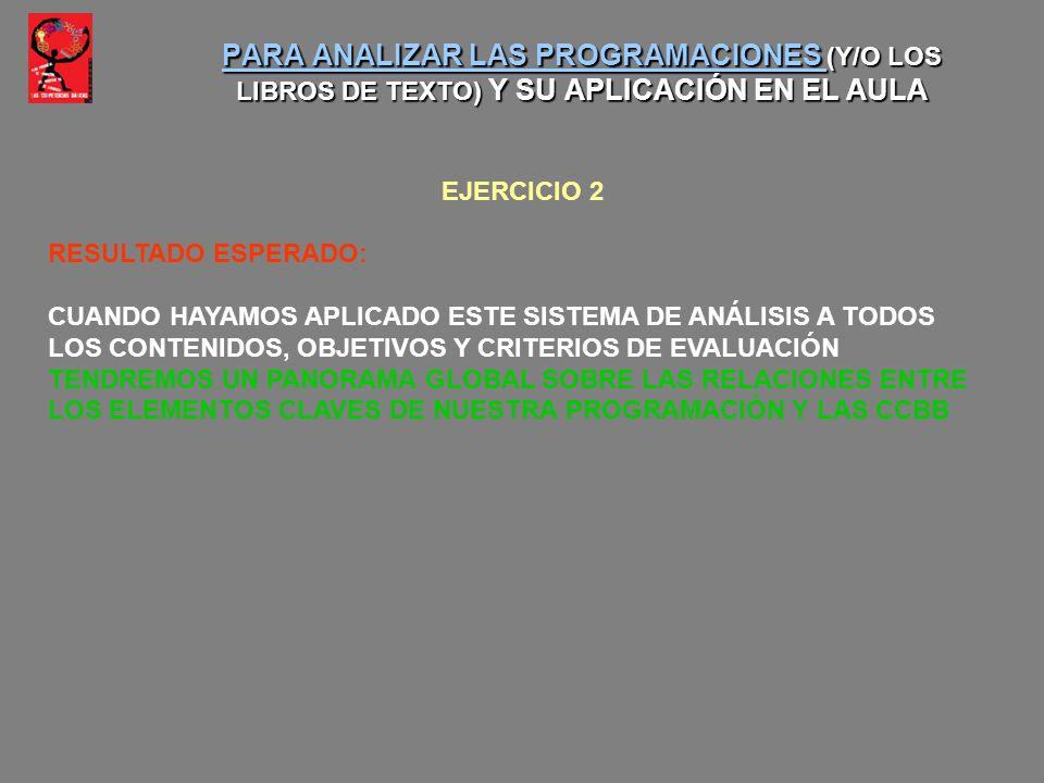 PARA ANALIZAR LAS PROGRAMACIONES (Y/O LOS LIBROS DE TEXTO) Y SU APLICACIÓN EN EL AULA