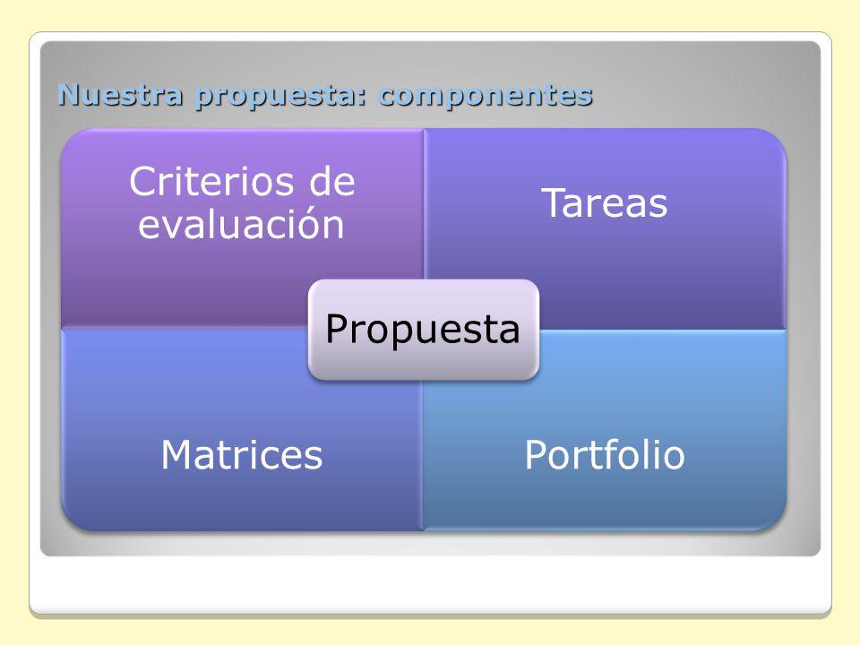 Nuestra propuesta: componentes