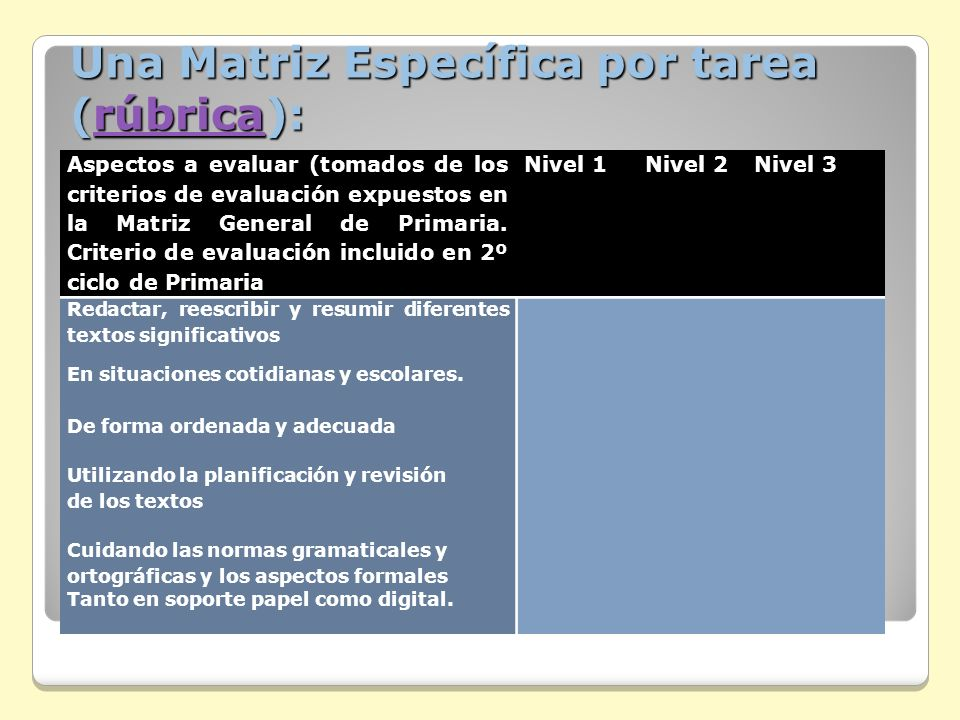 Una Matriz Específica por tarea (rúbrica):