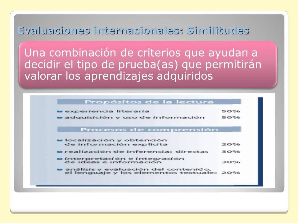 Evaluaciones internacionales: Similitudes
