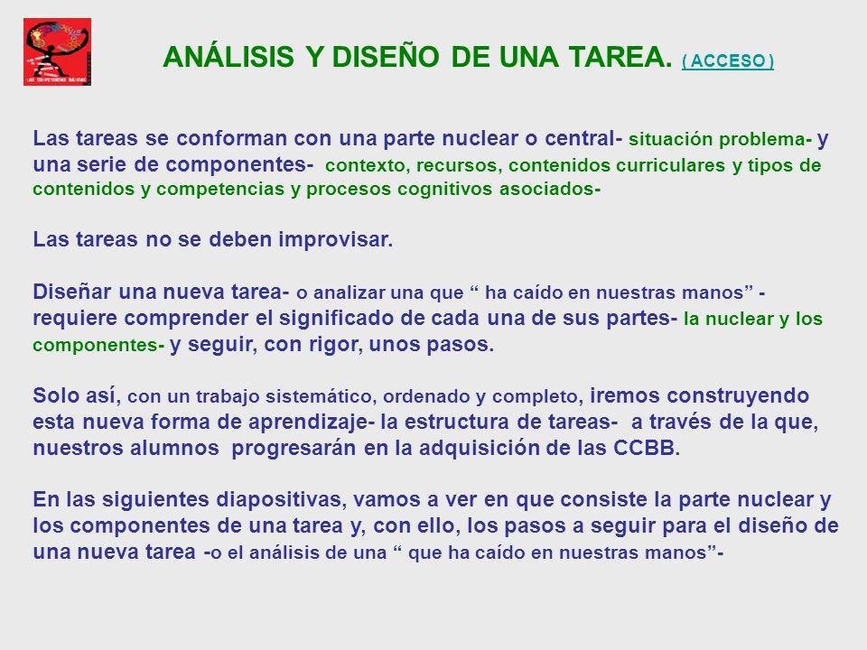 ANÁLISIS Y DISEÑO DE UNA TAREA. ( ACCESO )