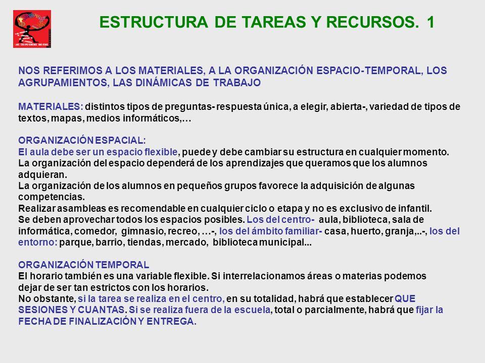 ESTRUCTURA DE TAREAS Y RECURSOS. 1