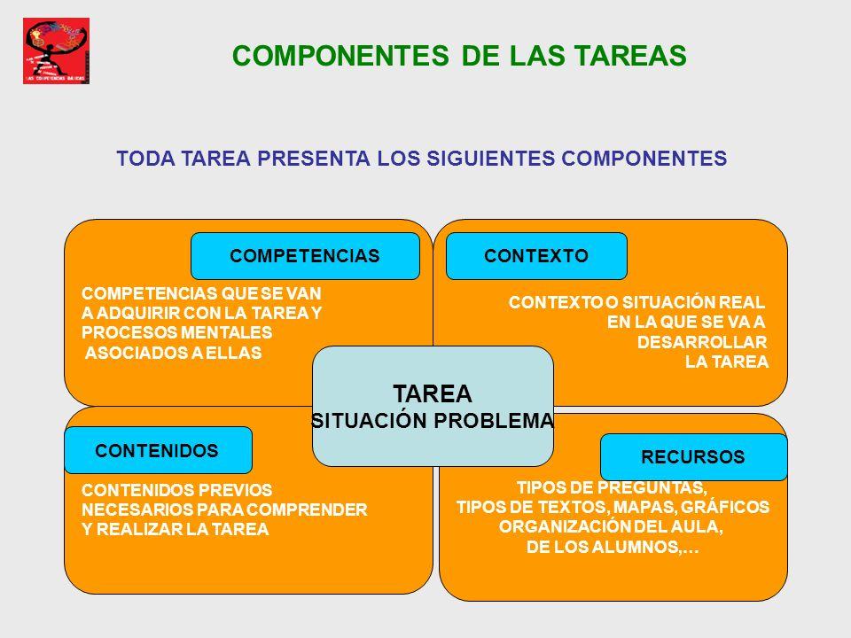 COMPONENTES DE LAS TAREAS