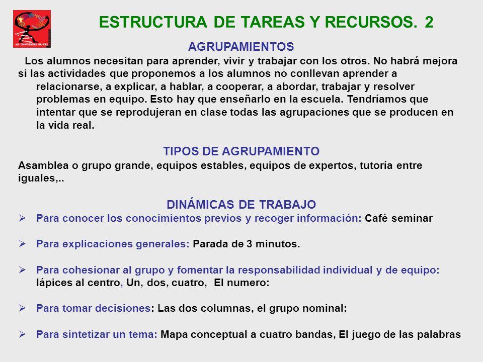 ESTRUCTURA DE TAREAS Y RECURSOS. 2
