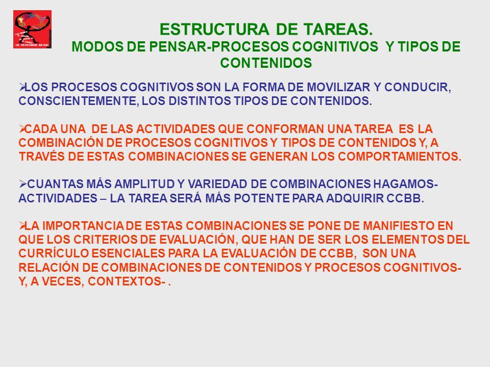 ESTRUCTURA DE TAREAS. MODOS DE PENSAR-PROCESOS COGNITIVOS Y TIPOS DE CONTENIDOS