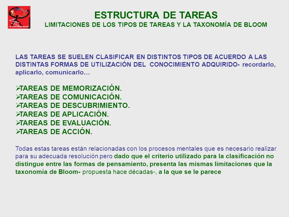 ESTRUCTURA DE TAREAS LIMITACIONES DE LOS TIPOS DE TAREAS Y LA TAXONOMÍA DE BLOOM