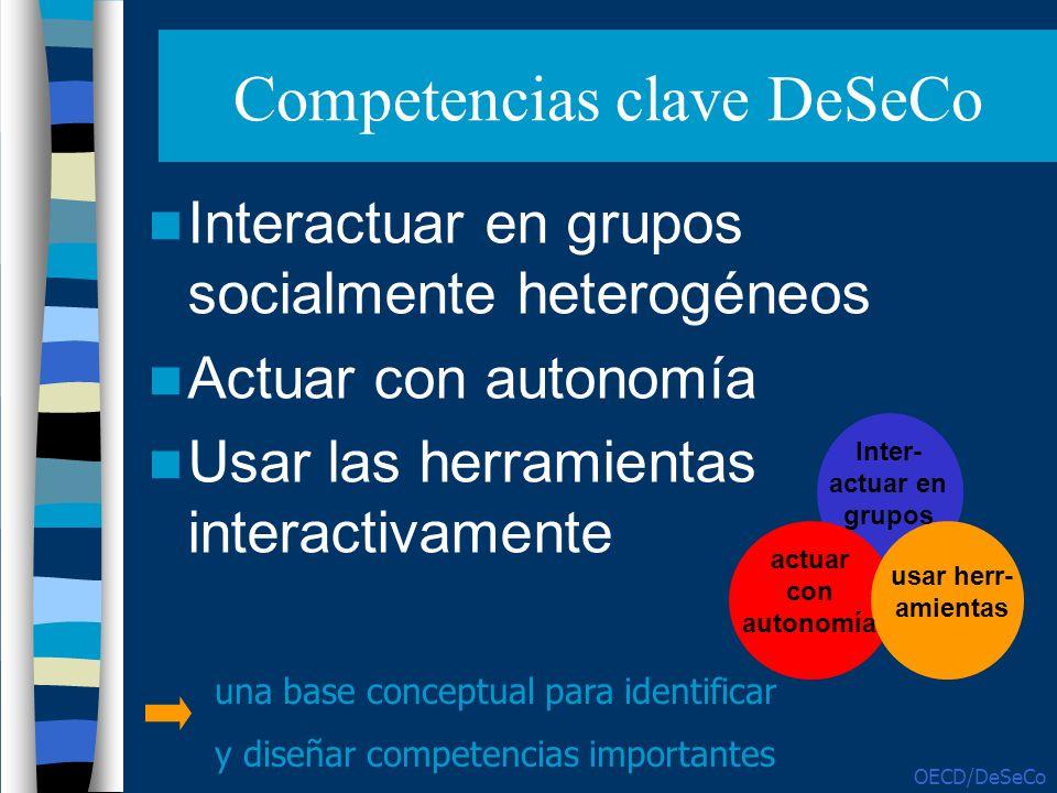 Competencias clave DeSeCo