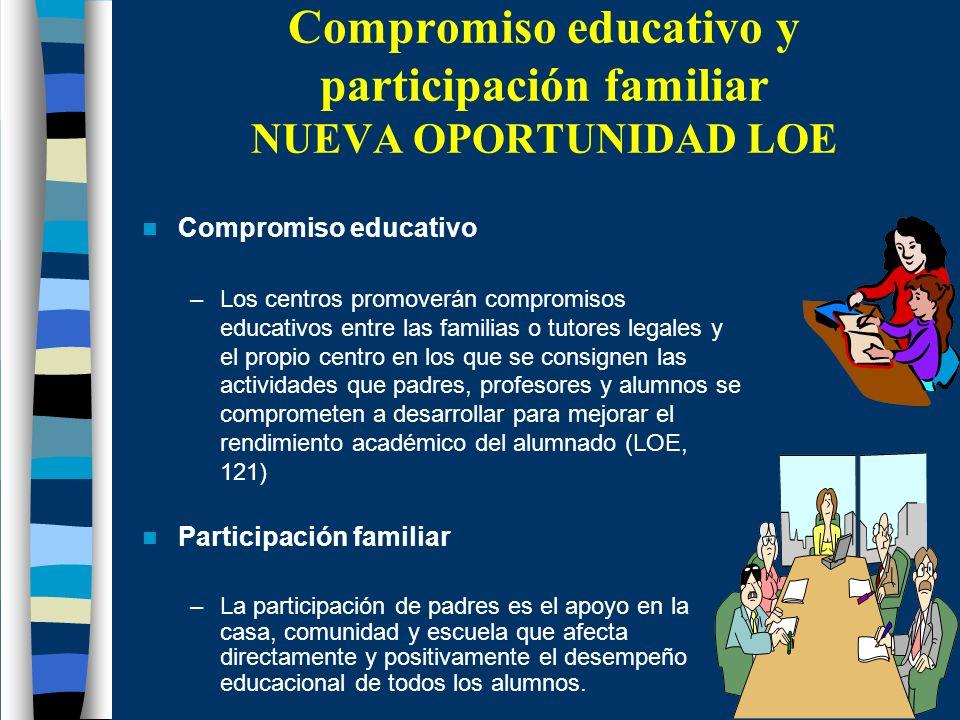 Compromiso educativo y participación familiar NUEVA OPORTUNIDAD LOE
