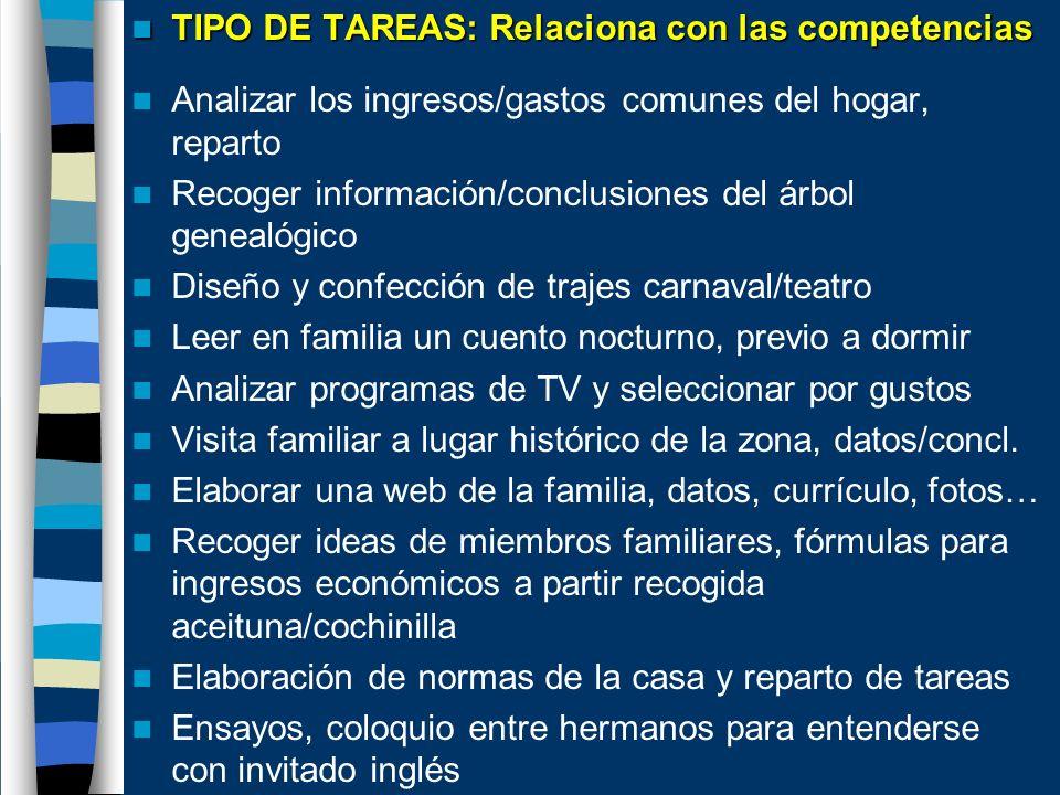 TIPO DE TAREAS: Relaciona con las competencias