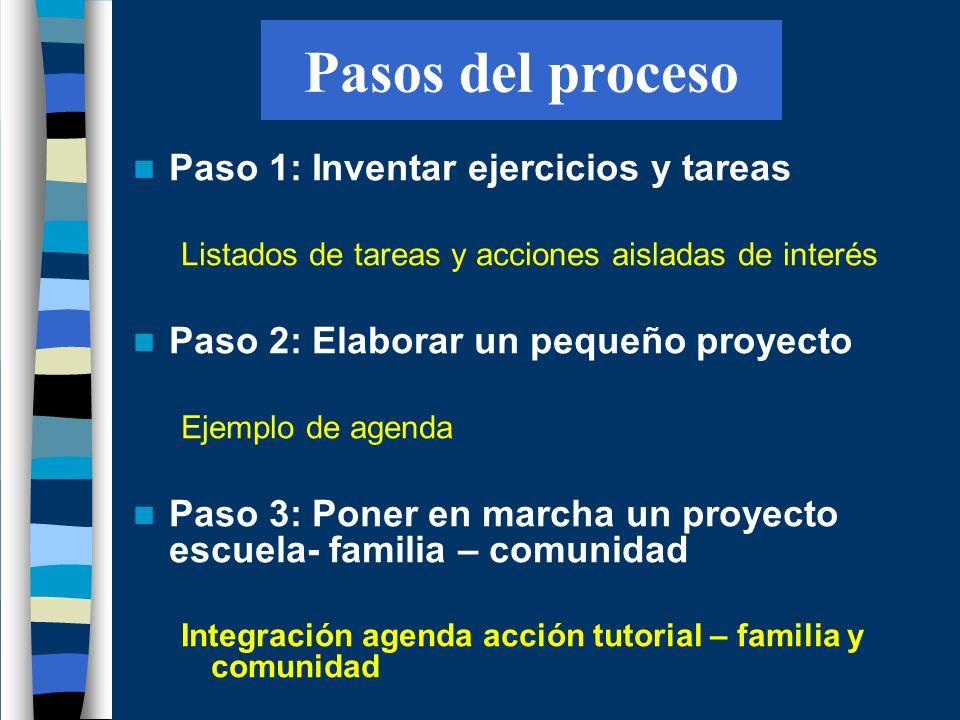 Pasos del proceso Paso 1: Inventar ejercicios y tareas
