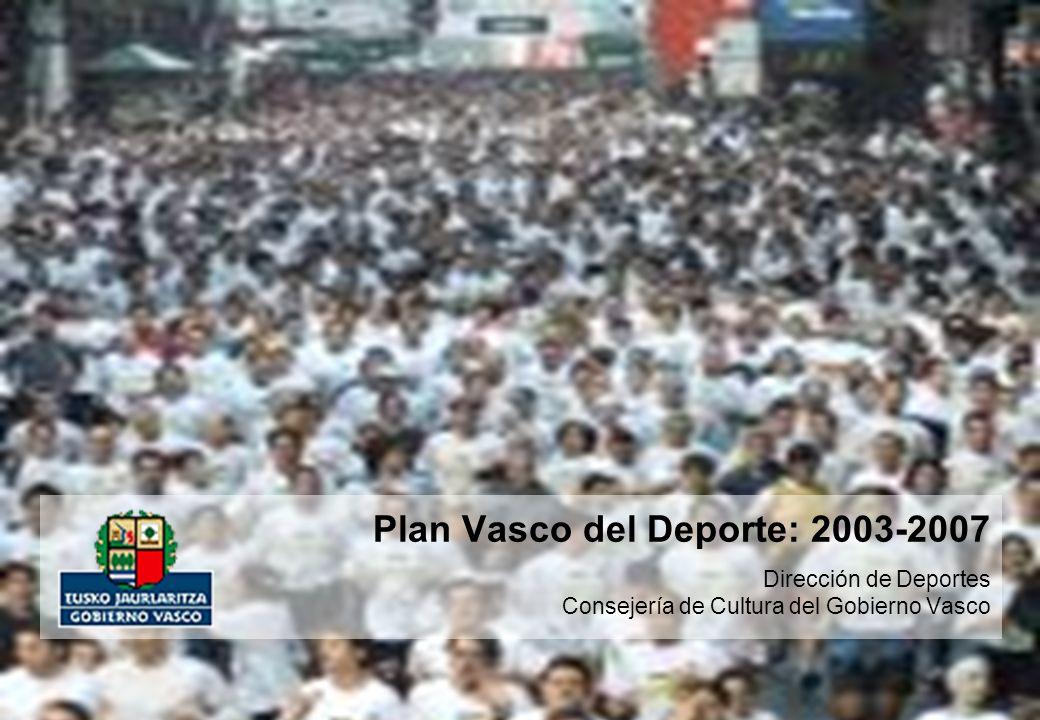 Plan Vasco del Deporte: 2003-2007