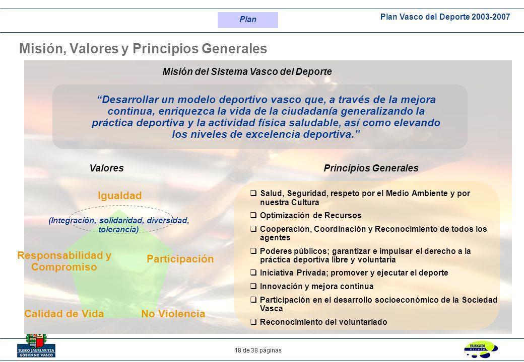 Misión, Valores y Principios Generales