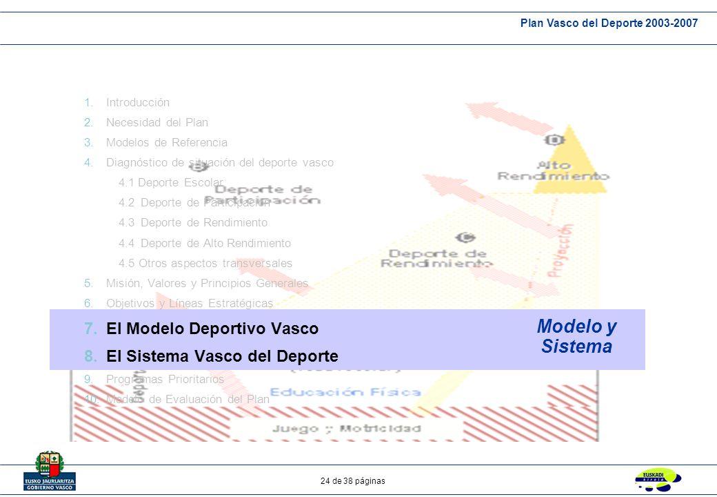Modelo y Sistema El Modelo Deportivo Vasco